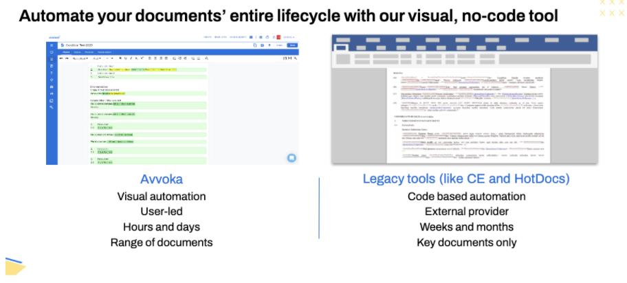 legacy tools vs new tools